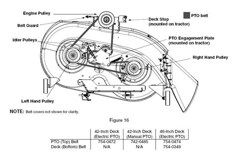 yardman lawn mower belt diagram yardman mtd 46 deck drive belt routing yardman free