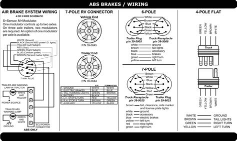tractor trailer wiring diagram new wiring diagram 2018