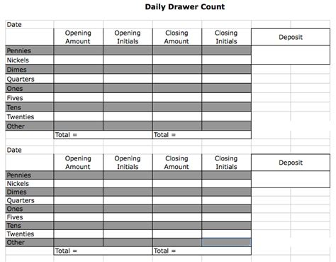 Money Sheet Counting Drawer Sevier Library Manifesto Drawer Count Sheet Template