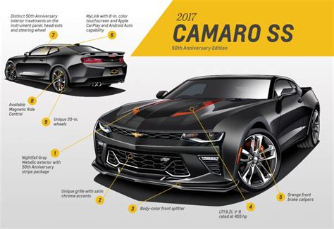 2017 camaro fifty price looking back at 50 years of chevy camaro gm authority