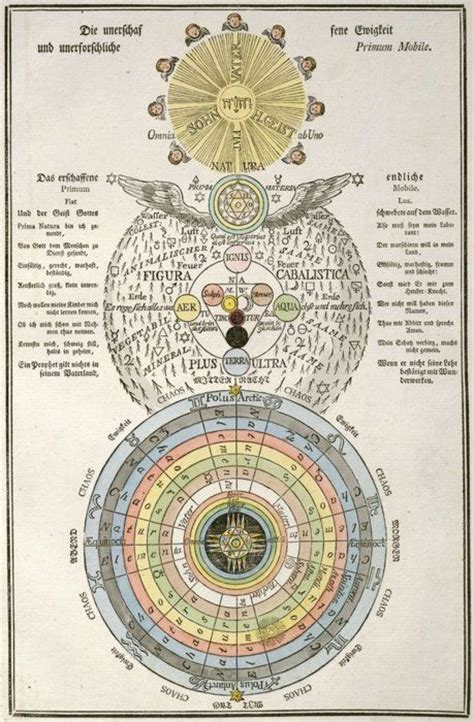 secret and esoteric currents in the history of religions books 53 best images about occult on