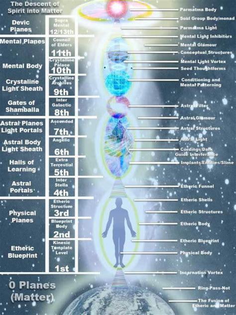 dimension joe eigo enlightened