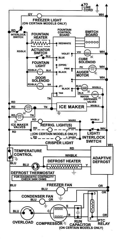 refrigerators parts maytag refrigerator parts diagram