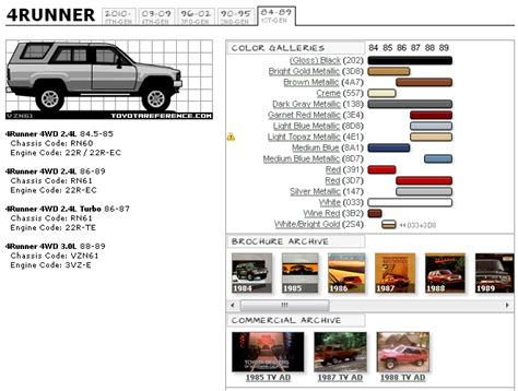 toyota 4runner 1st color code chart toyota 4runner forum largest 4runner forum
