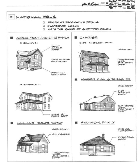 different architectural styles different house plans modern house