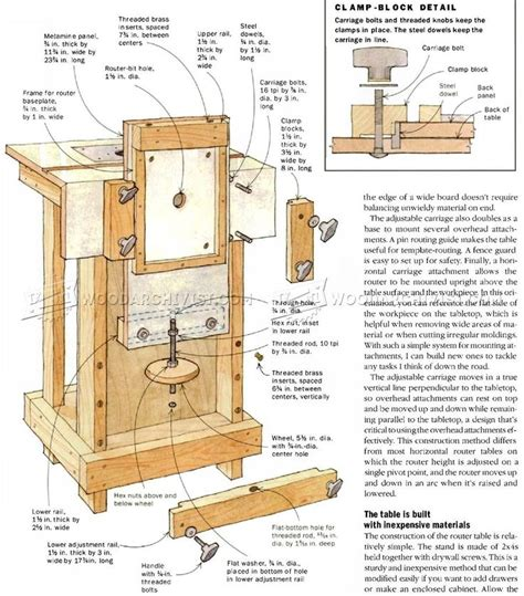 router plans woodworking free 17 best images about working wood on