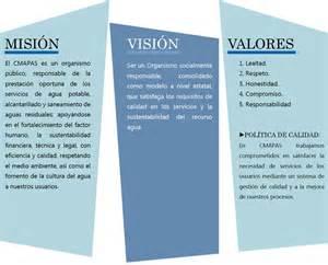 Twin Towers Floor Plans mision y vision de una empresa image mag
