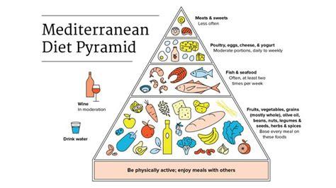 best mediterranean diet 25 best ideas about mediterranean diet pyramid on