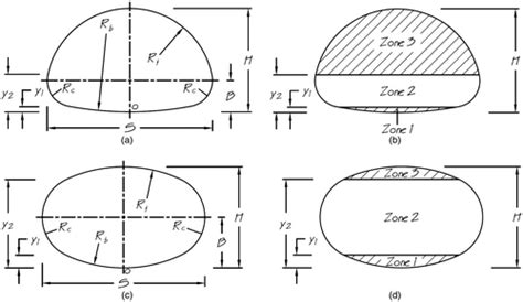 pipe cross sectional area formula pipe cross sectional area formula 28 images ex 13 2 3