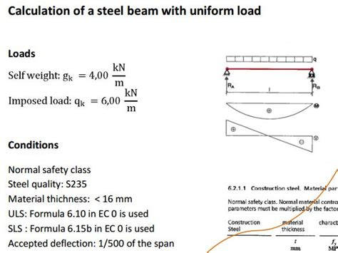 steel section index calculation of a steel beam with uniform load