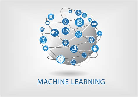 Machine Learning Mba by Machine Learning And Its Use In Iot Enterprise Iot Insights