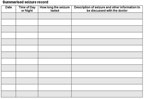 Seizure Chart Template how to best record seizures epilepsy founadation selected
