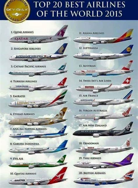 best airlines in the world 世界の航空会社 best top 20 top 20 best airlines of the world 2015