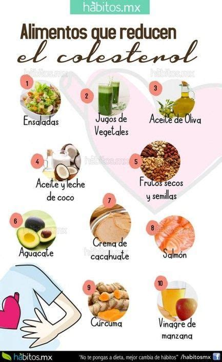 alimentos que reducen colesterol alimentos que reducen el colesterol malo para reducir