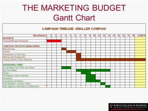 marketing gantt chart template brand management and new product development section 11b