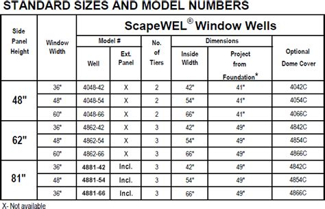 standard house window dimensions window sizes window sizes chart