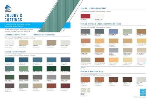 color panel colors metl span insulated wall panels roof panels