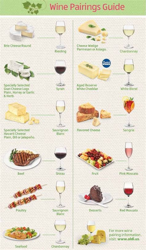 best food and wine pairings 17 best ideas about wine cheese pairing on