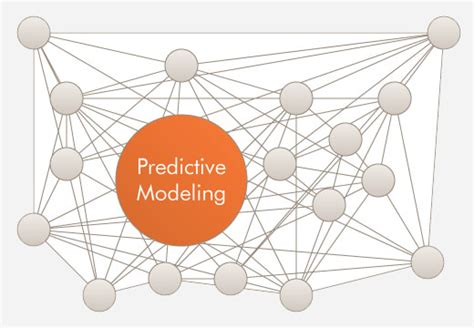 Applied Predictive Modeling opinions on predictive modelling
