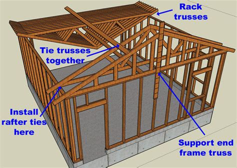 How To Build Trusses For A Garage by How To Build A Garage From The Ground Up Do It Yourself