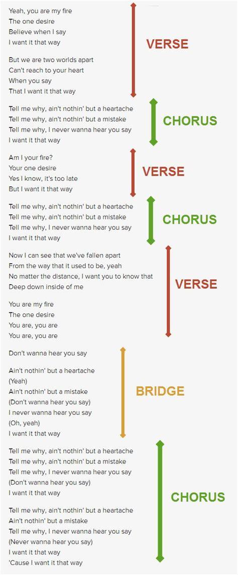 25 best ideas about writing lyrics on pinterest the