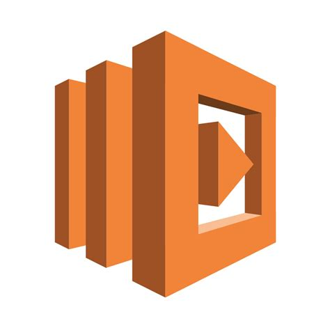amazon hosting understanding aws quot the services quot part ii the linux