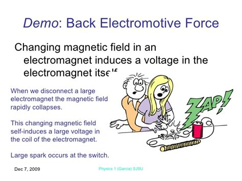 inductor back emf protection electromagnetism back emf of an 28 images dc motor how it works learn engineering