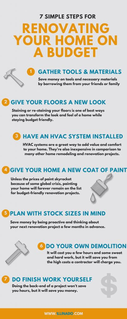 7 Tips For Budgeting Your Finances by 7 Tips For Renovating Your Home On A Budget Illinado Llc