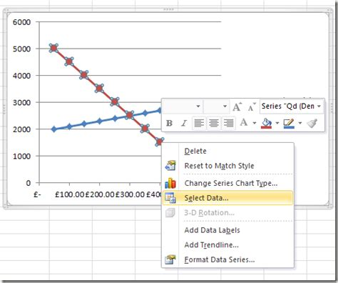 Supply And Demand Curve Excel Template Supply And Demand Excel Template