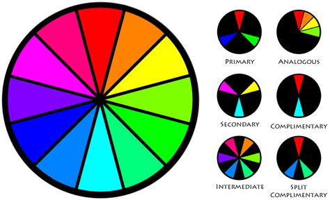 color wheel complementary colors photographing complementary colors