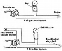 wiring a doorbell transformer diagram images wiring a doorbell transformer diagram images