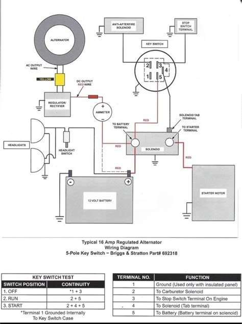 briggs and stratton wiring diagram briggs and stratton ignition wiring diagram briggs free engine image for user manual