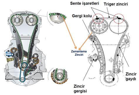 sente nedir motor senteye nasil getirilir sente ayari