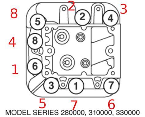 telecaster strat switch wiring diagram pdf telecaster