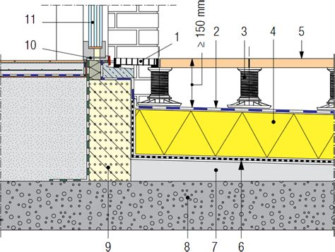 terrasse detail detail terrasse accessible zimerfrei id 233 es de