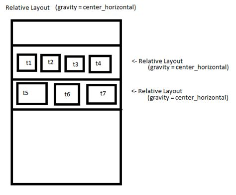 create layout android java java android how to design this layout stack overflow