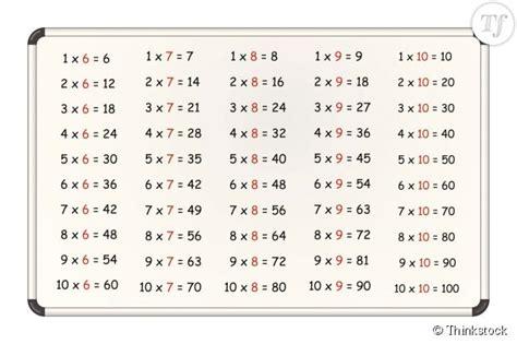 tables de multiplications of les table de multiplication