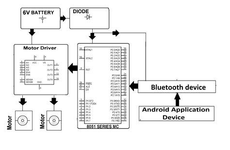 arduino robot arm kit wiring diagrams wiring diagrams