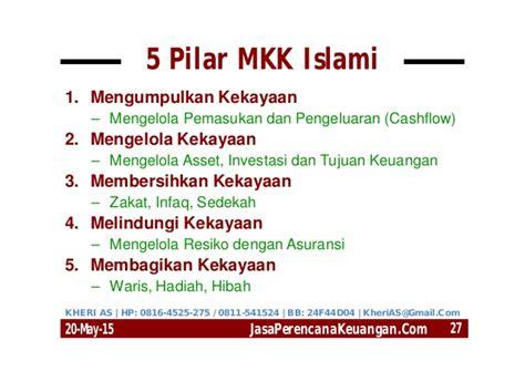 Lu Pilar Kecil P08 ceramah perencanaan keuangan keluarga islami di mesjid istiqomah bali