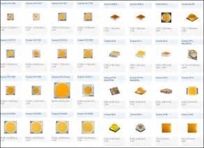 ldg 3 lighting design guide for led ezzatbaroudi s weblog