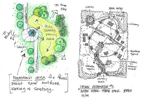 layout of landscape designing clifford see landscape architecture portfolio sle