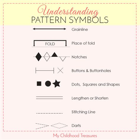 fabric pattern markings sewing pattern symbols guide how to read sewing patterns