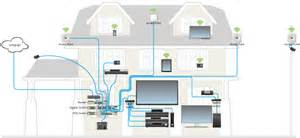 Home Network Design Apple by Tv Purchase Delivery And Installation In Toronto
