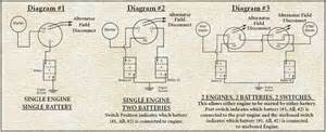 voyager pontoon wiring diagram voyager get free image about wiring diagram