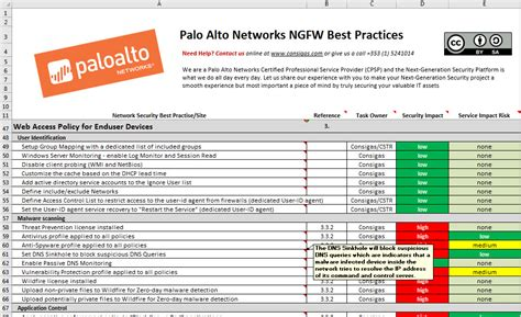 security best practices checklist for palo alto networks