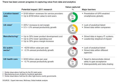 machine learning techniques in economics new tools for predicting economic growth springerbriefs in economics books mckinsey s 2016 analytics study defines the future of