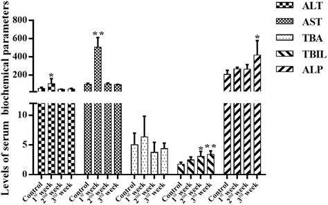 Normal Gluta frontiers detection of emodin derived glutathione adduct