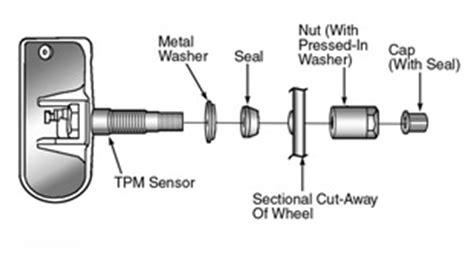 tire pressure monitoring 2011 dodge caravan spare parts catalogs tpms setups on dodge chargers retail modern tire dealer