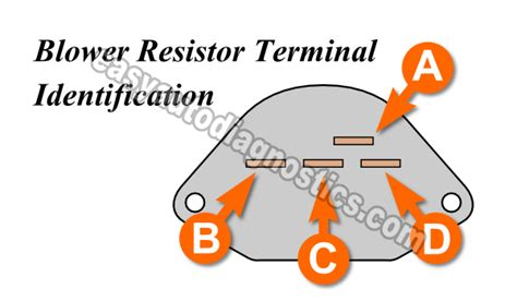 how to test a car resistor part 1 how to test the blower motor resistor 2 8l chevy s10 gmc s15