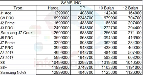 Harga Cicilan Samsung J7 Pro daftar harga hp samsung galaxy terbaru 2018 di lung